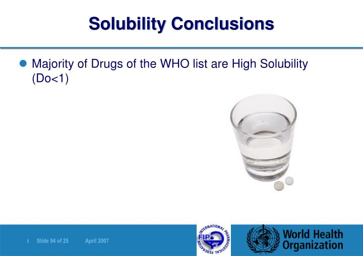 Solubility Conclusions