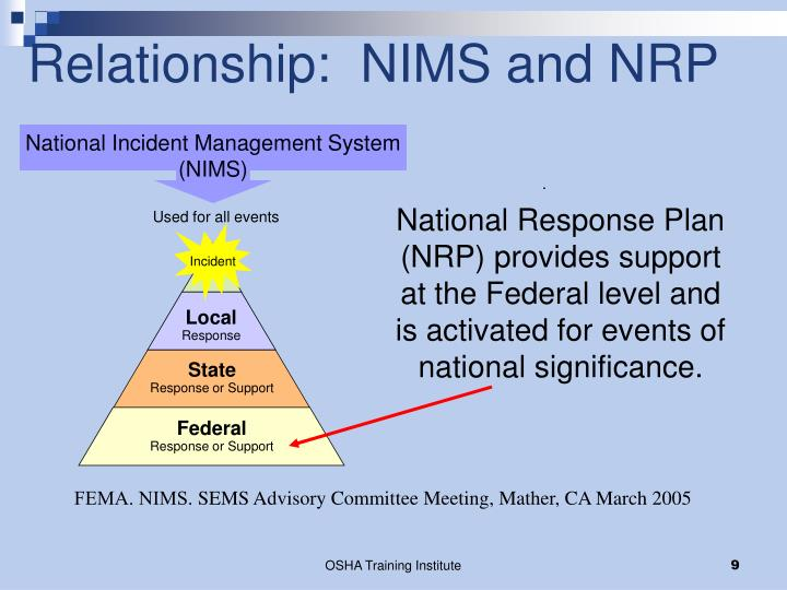 Relationship:  NIMS and NRP