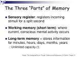 the three parts of memory