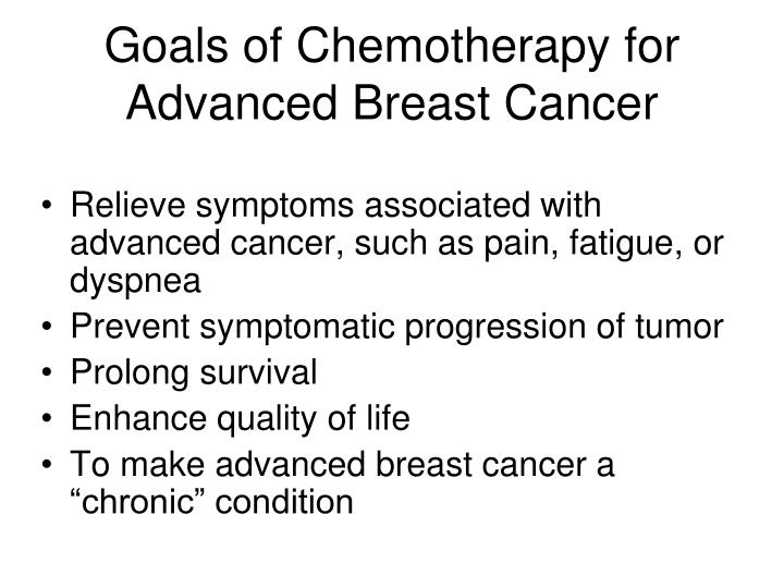Goals of Chemotherapy for Advanced Breast Cancer