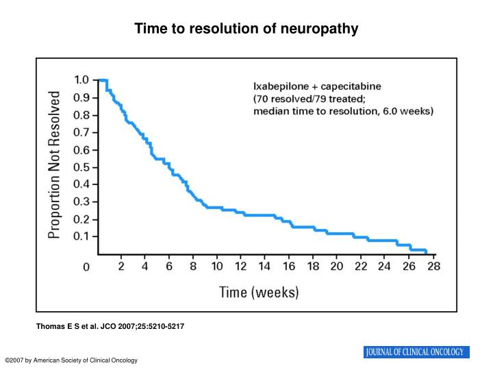 Time to resolution of neuropathy