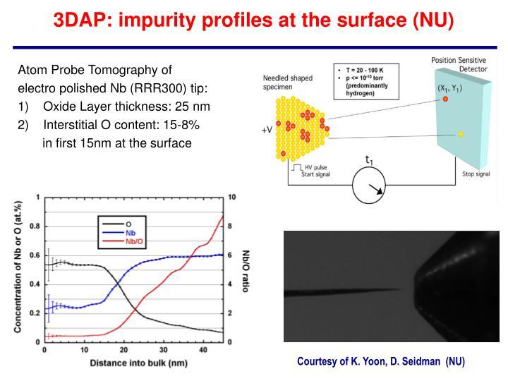 3DAP: impurity profiles at the surface (NU)