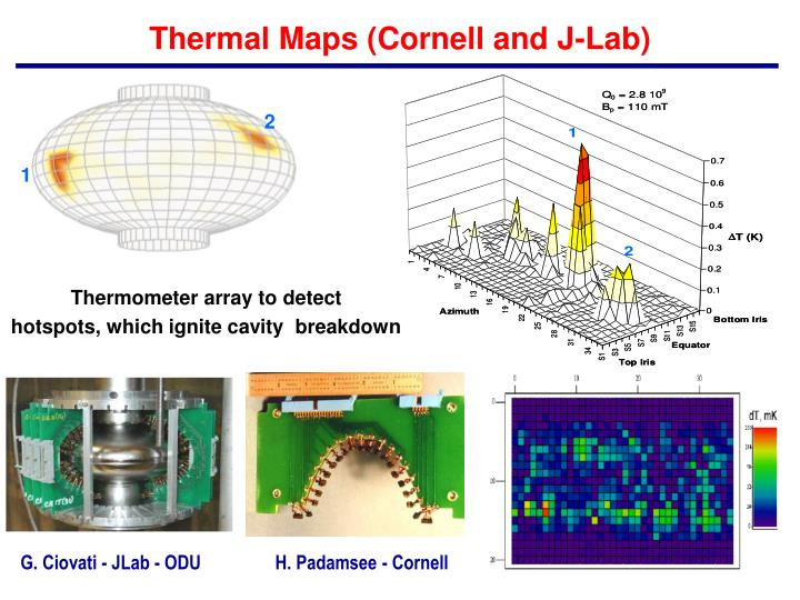 Thermal Maps (Cornell and J-Lab)