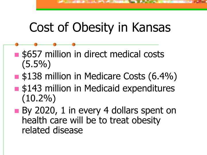 Cost of Obesity in Kansas