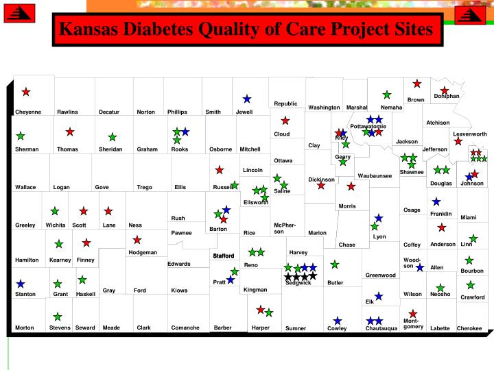 Kansas Diabetes Quality of Care Project Sites