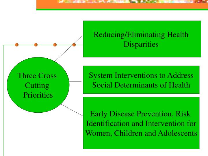 Reducing/Eliminating Health