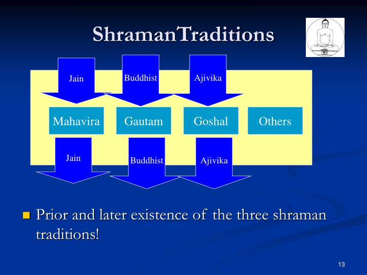 ShramanTraditions