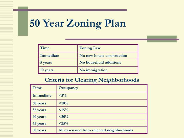 50 Year Zoning Plan