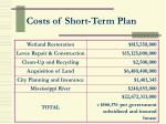 costs of short term plan