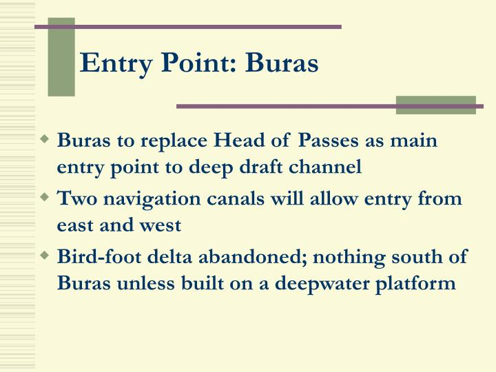 Entry Point: Buras