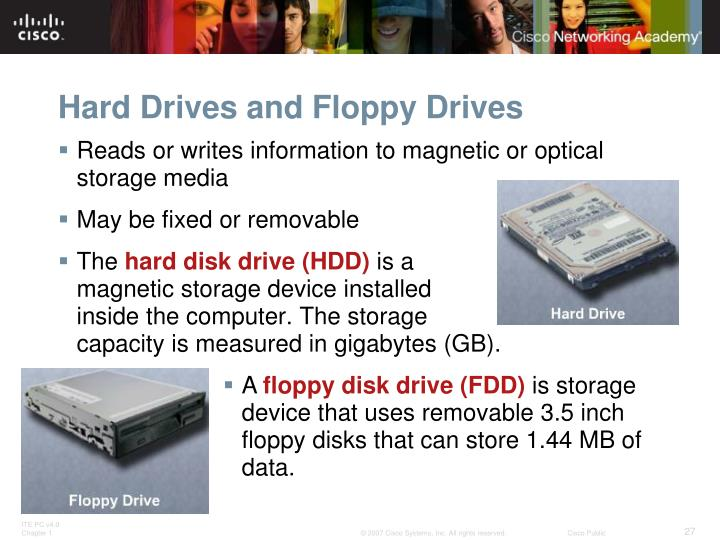 Hard Drives and Floppy Drives