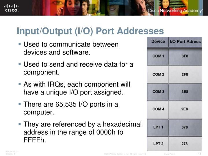 Input/Output (I/O) Port Addresses