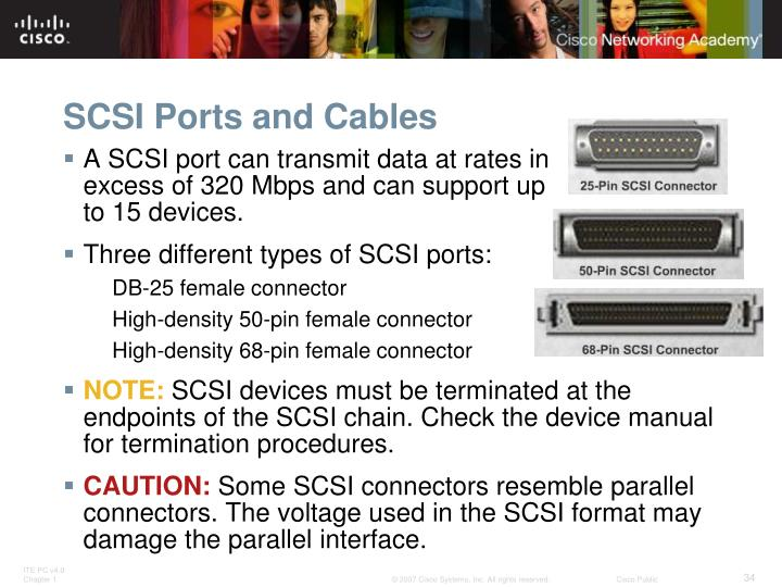 SCSI Ports and Cables