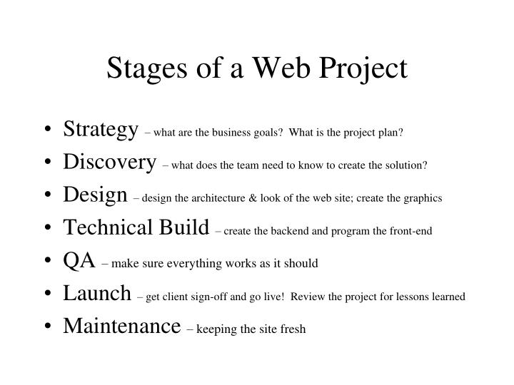 Stages of a Web Project