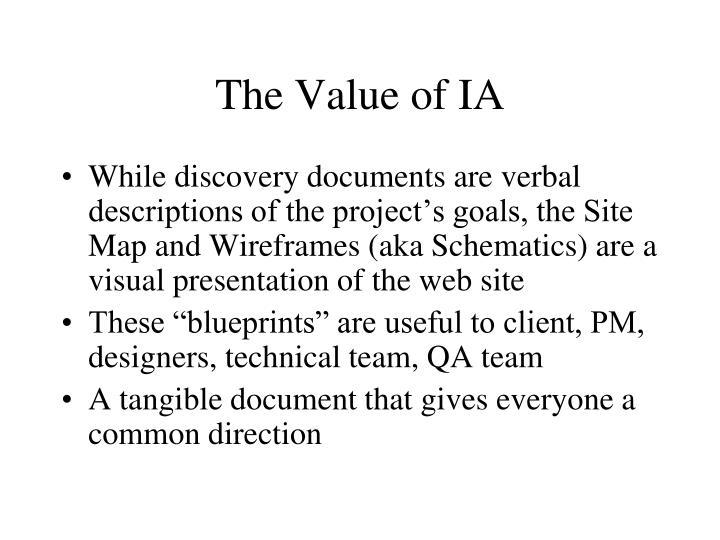 The Value of IA