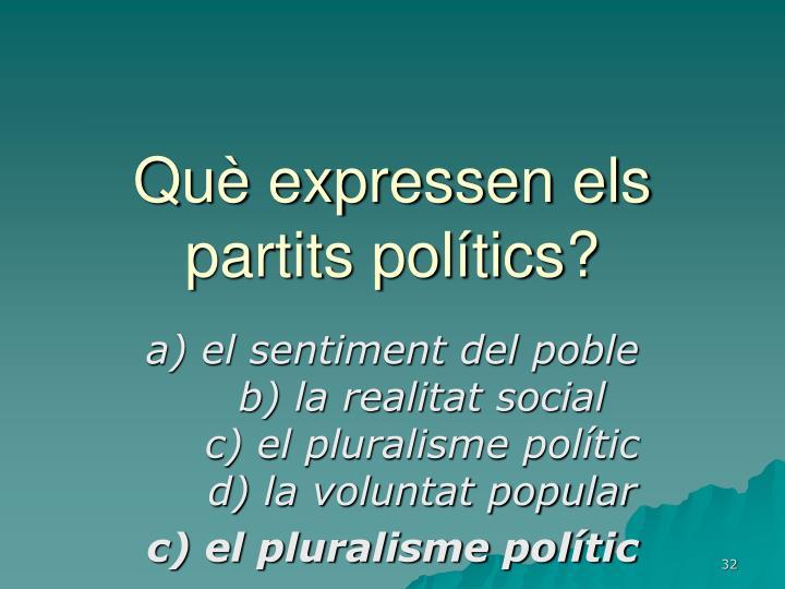 Què expressen els partits polítics?