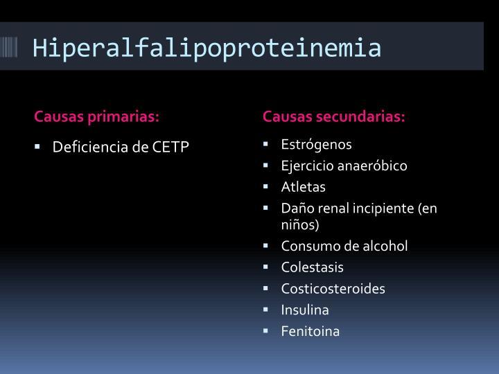 Hiperalfalipoproteinemia