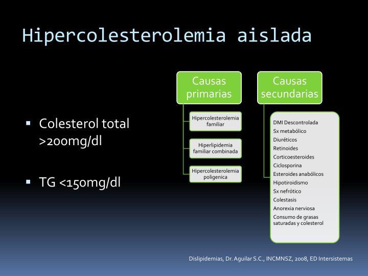 Hipercolesterolemia aislada