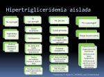 hipertrigliceridemia aislada
