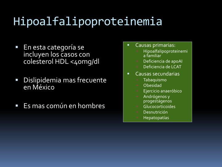 Hipoalfalipoproteinemia