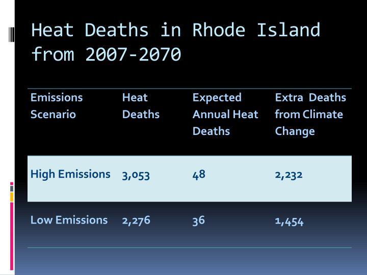 Heat Deaths in Rhode Island from 2007-2070