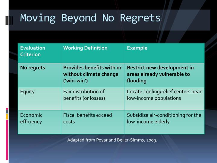 Moving Beyond No Regrets