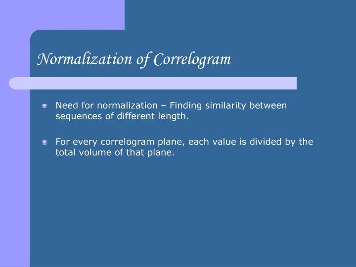 Normalization of Correlogram