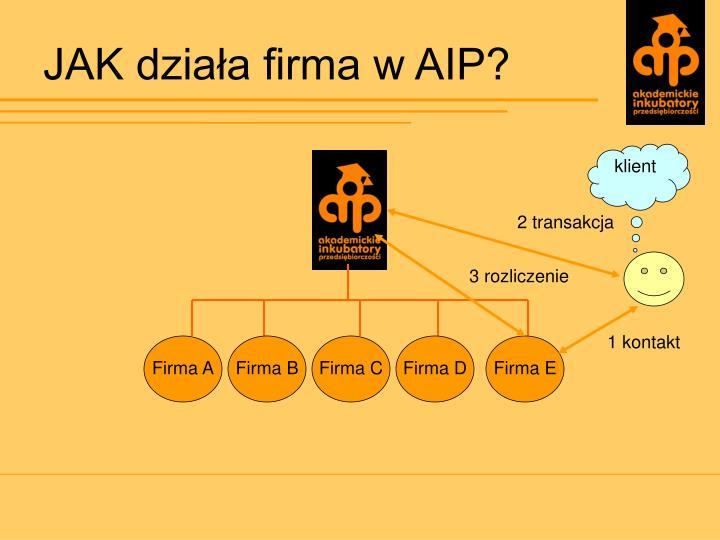 JAK działa firma w AIP?