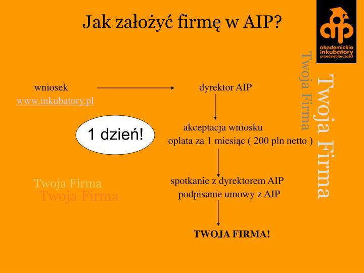 wniosek                                                    dyrektor AIP