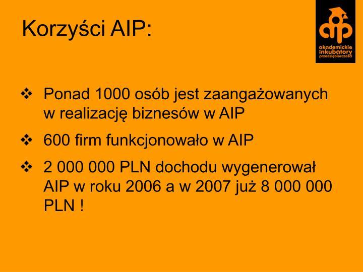 Korzyści AIP: