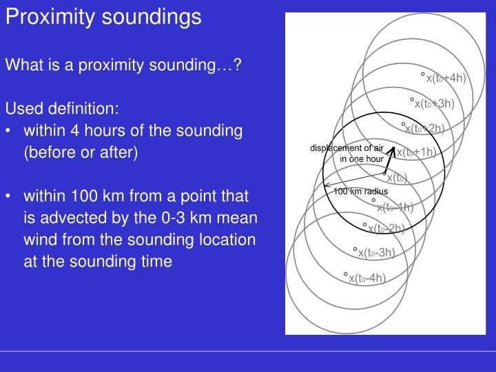 Proximity soundings