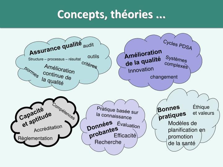 Concepts, théories ...