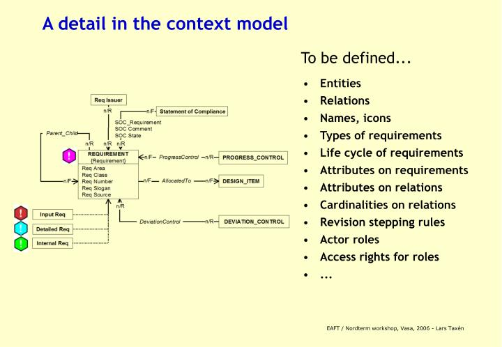 A detail in the context model