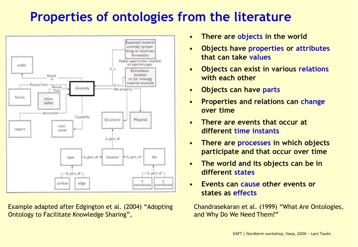 """Example adapted after Edgington et al. (2004) """"Adopting Ontology to Facilitate Knowledge Sharing"""","""