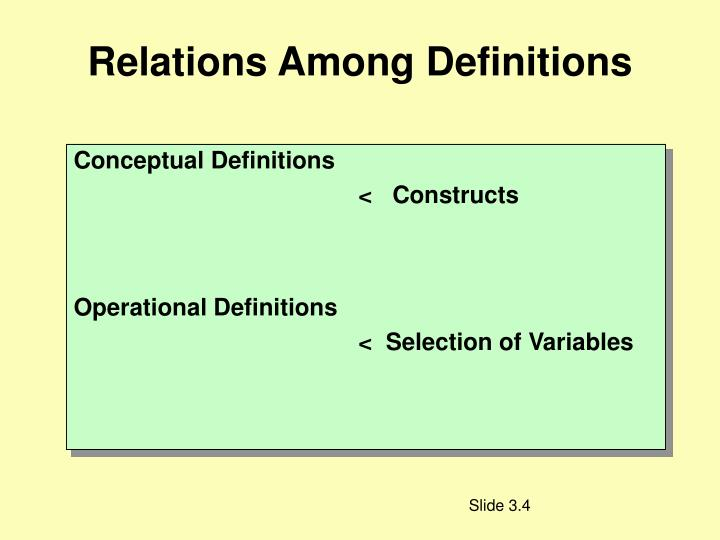 Relations Among Definitions