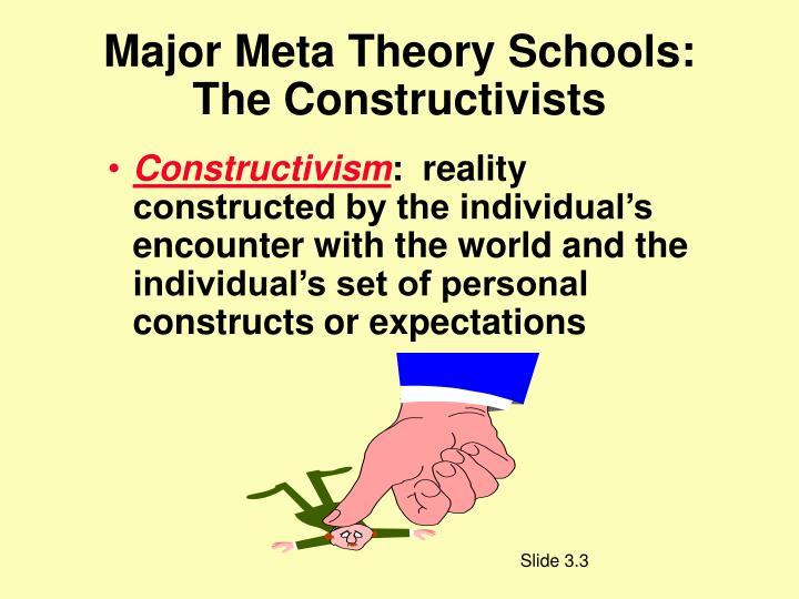 Major Meta Theory Schools:   The Constructivists