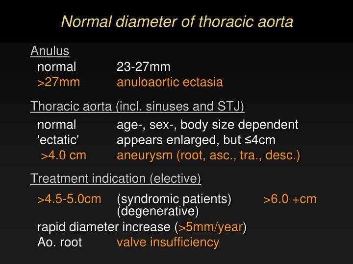 Normal diameter of thoracic aorta