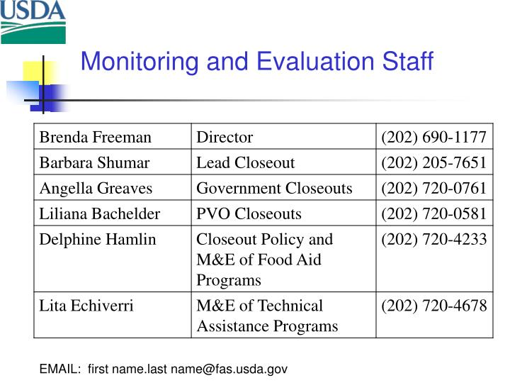 Monitoring and Evaluation Staff