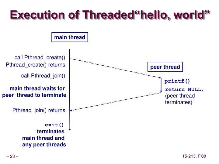 "Execution of Threaded""hello, world"""