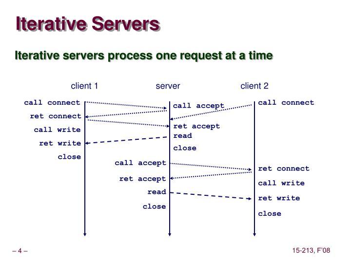 Iterative Servers