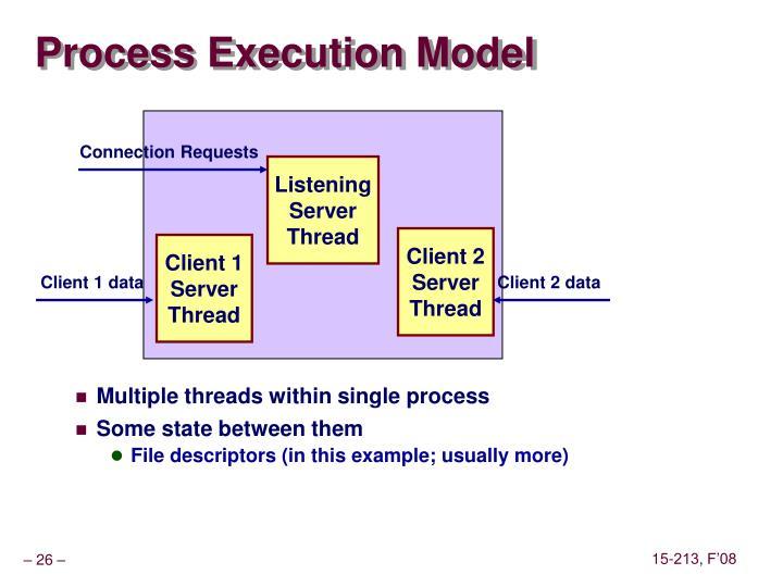 Process Execution Model