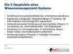 die 5 hauptziele eines wissensmanagement systems
