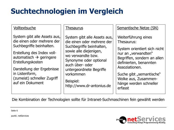 Suchtechnologien im Vergleich