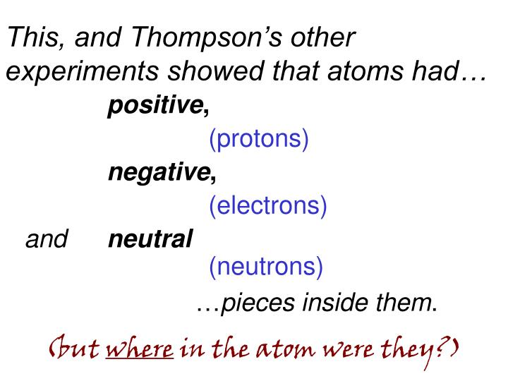 This, and Thompson's other experiments showed that atoms had…
