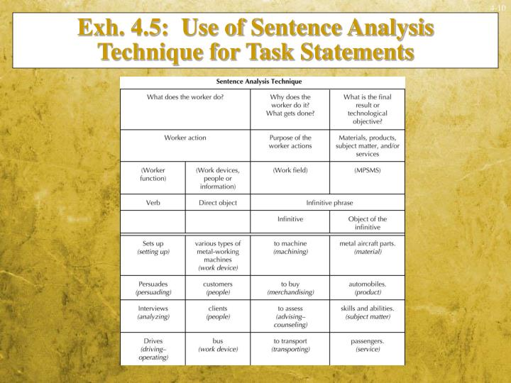 Exh. 4.5:  Use of Sentence Analysis