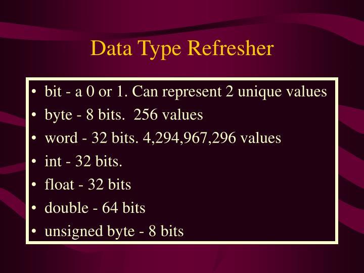 Data Type Refresher