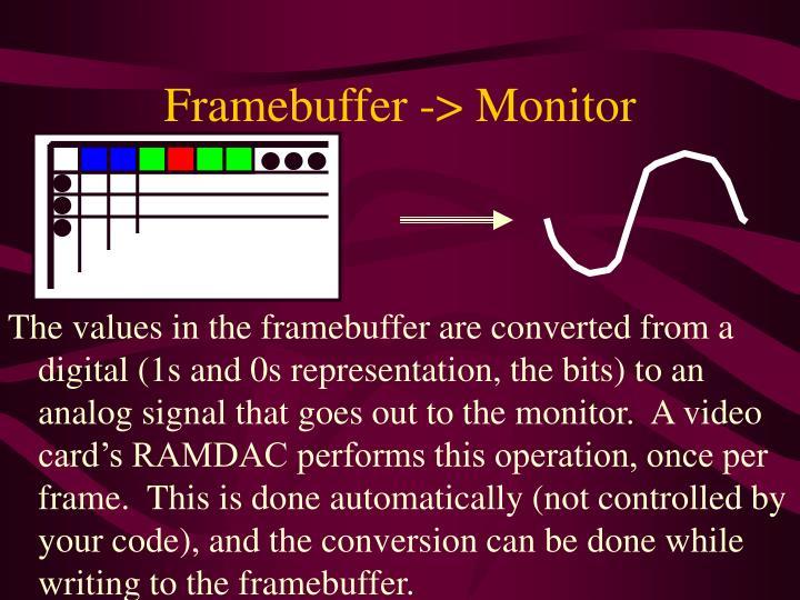 Framebuffer -> Monitor
