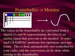 framebuffer monitor
