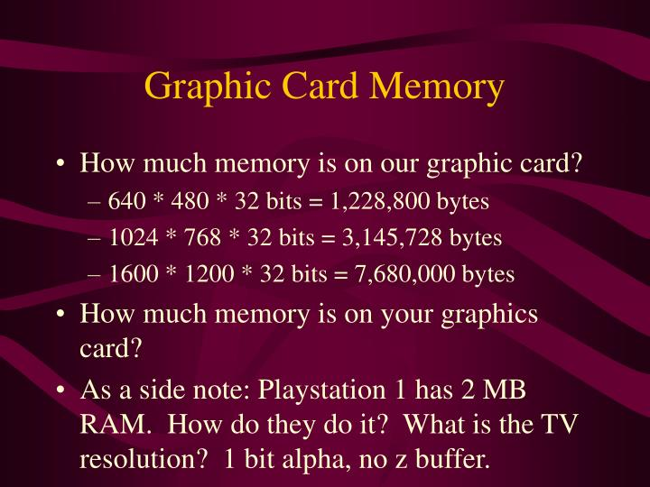 Graphic Card Memory
