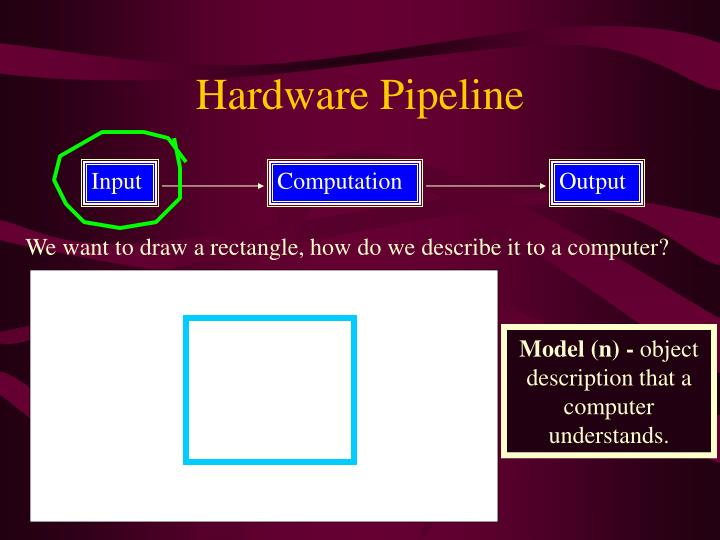 Hardware Pipeline